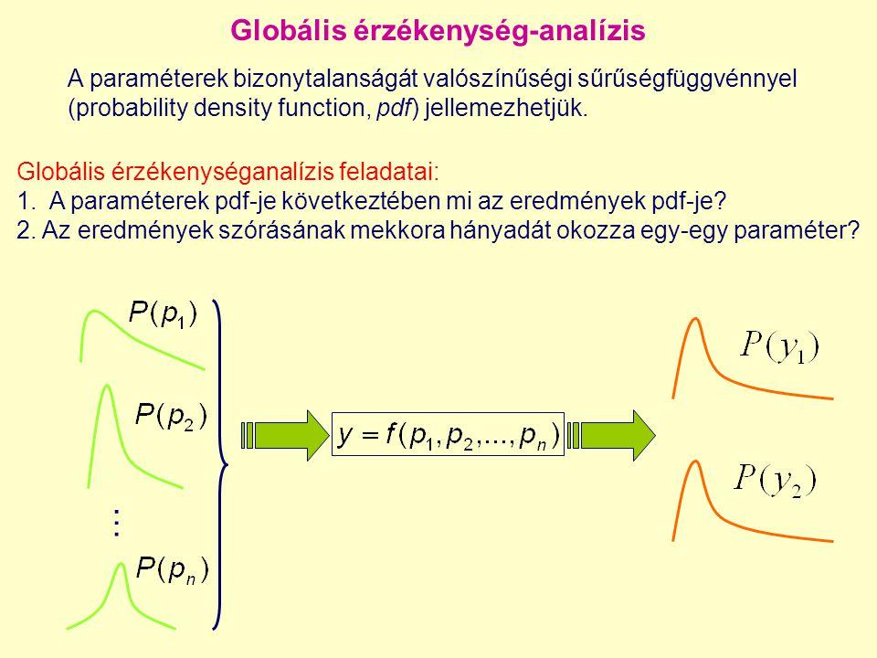 … Globális érzékenység-analízis A paraméterek bizonytalanságát valószínűségi sűrűségfüggvénnyel (probability density function, pdf) jellemezhetjük. Gl