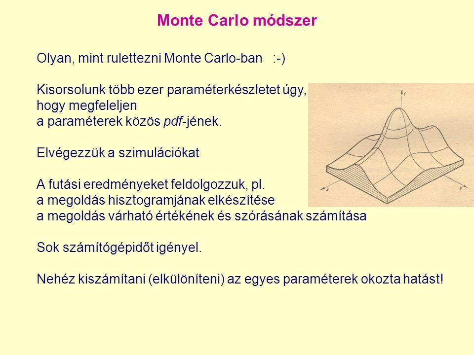 Monte Carlo módszer Olyan, mint rulettezni Monte Carlo-ban :-) Kisorsolunk több ezer paraméterkészletet úgy, hogy megfeleljen a paraméterek közös pdf-