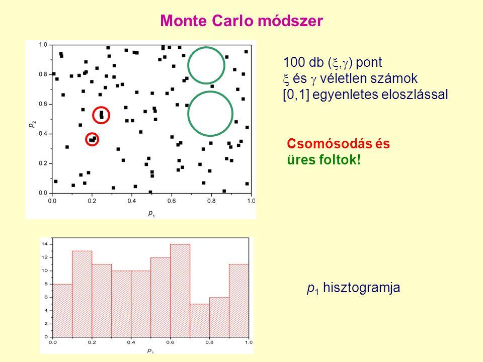 Monte Carlo módszer p 1 hisztogramja 100 db ( ,  ) pont  és  véletlen számok [0,1] egyenletes eloszlással Csomósodás és üres foltok!