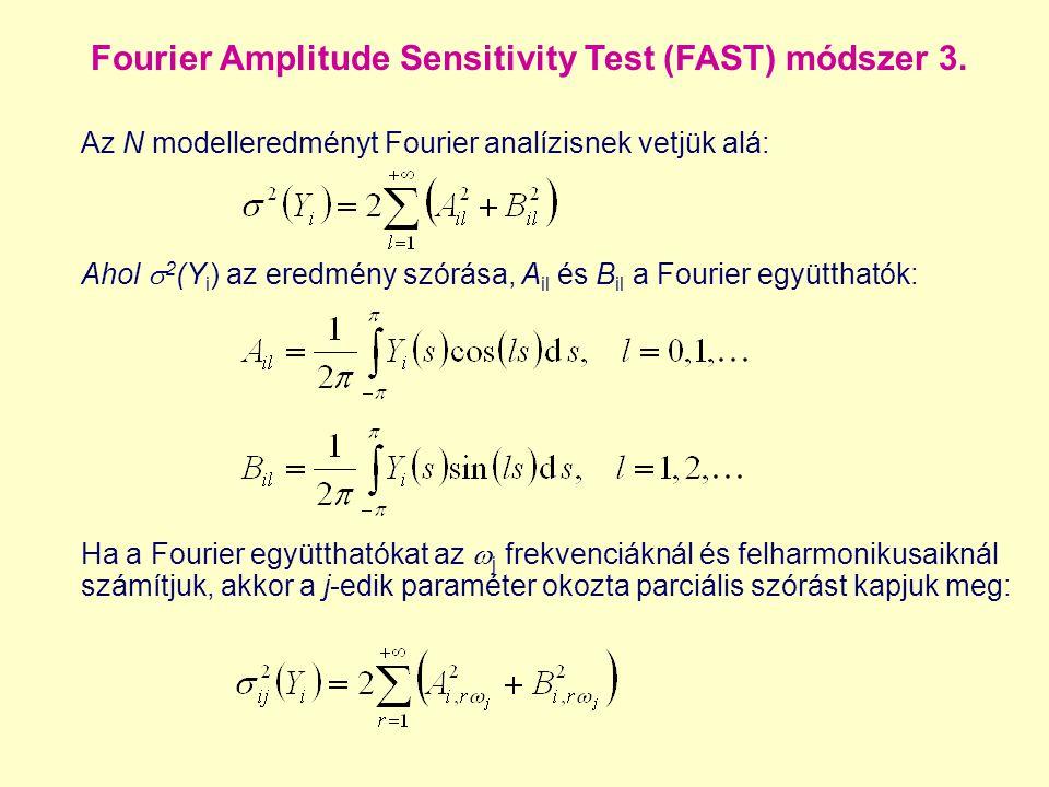 Fourier Amplitude Sensitivity Test (FAST) módszer 3. Az N modelleredményt Fourier analízisnek vetjük alá: Ahol  2 (Y i ) az eredmény szórása, A il és