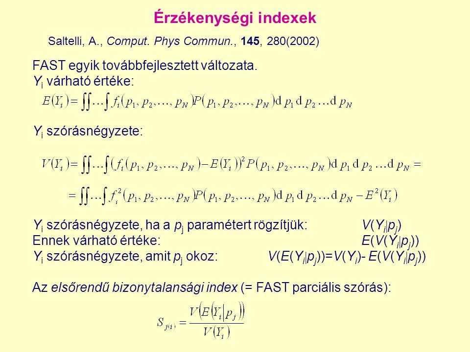 Érzékenységi indexek FAST egyik továbbfejlesztett változata. Y i várható értéke: Saltelli, A., Comput. Phys Commun., 145, 280(2002) Y i szórásnégyzete
