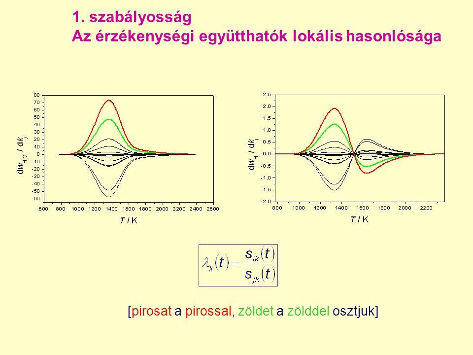 1. szabályosság Az érzékenységi együtthatók lokális hasonlósága [pirosat a pirossal, zöldet a zölddel osztjuk]