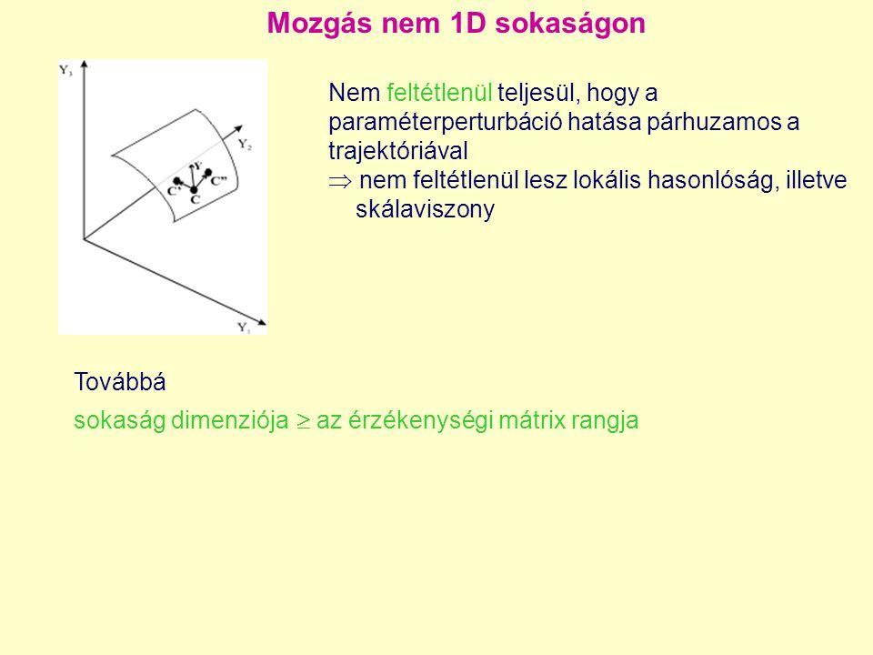 Mozgás nem 1D sokaságon Továbbá sokaság dimenziója  az érzékenységi mátrix rangja Nem feltétlenül teljesül, hogy a paraméterperturbáció hatása párhuz