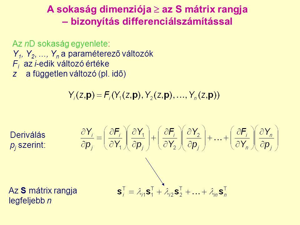 A sokaság dimenziója  az S mátrix rangja – bizonyítás differenciálszámítással Az nD sokaság egyenlete: Y 1, Y 2,..., Y n a paraméterező változók F i