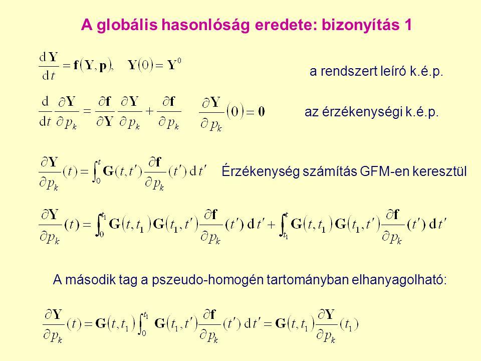 A globális hasonlóság eredete: bizonyítás 1 a rendszert leíró k.é.p. az érzékenységi k.é.p. Érzékenység számítás GFM-en keresztül A második tag a psze