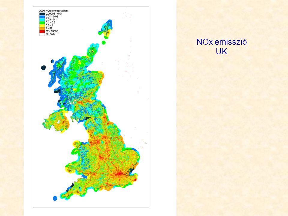 NOx emisszió UK
