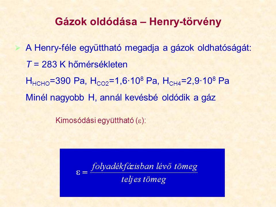 Gázok oldódása – Henry-törvény   A Henry-féle együttható megadja a gázok oldhatóságát: T = 283 K hőmérsékleten H HCHO =390 Pa, H CO2 =1,6·10 8 Pa, H CH4 =2,9·10 8 Pa Minél nagyobb H, annál kevésbé oldódik a gáz Kimosódási együttható (  ):