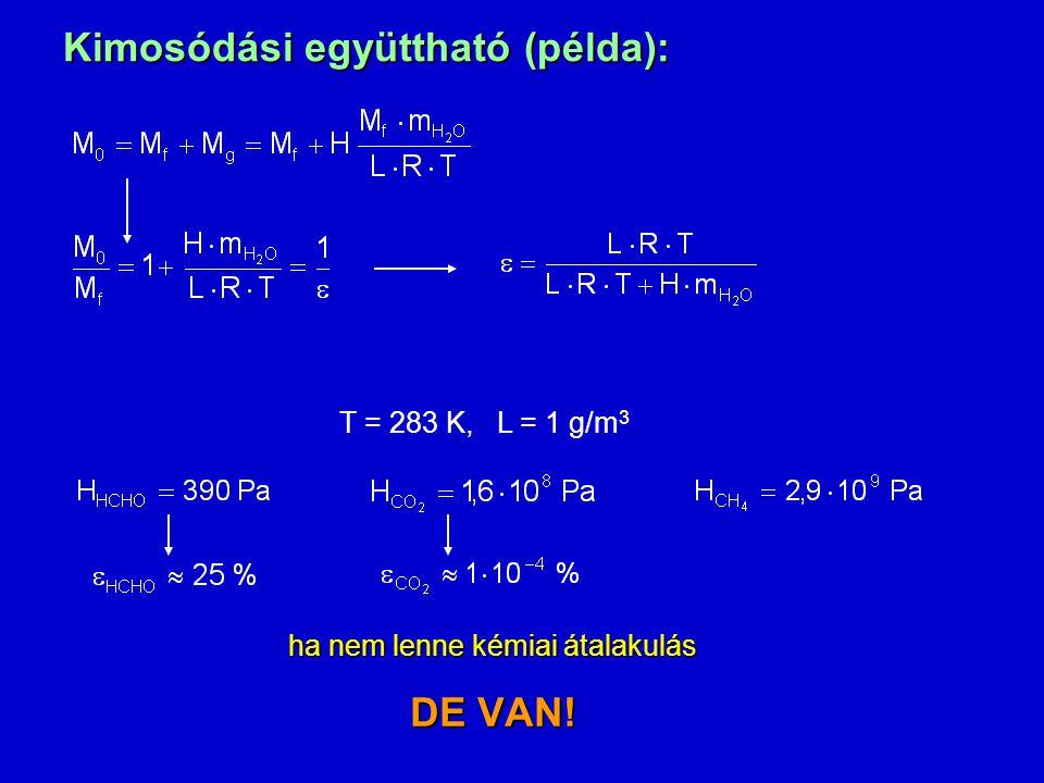 Kimosódási együttható (példa): ha nem lenne kémiai átalakulás DE VAN! T = 283 K, L = 1 g/m 3