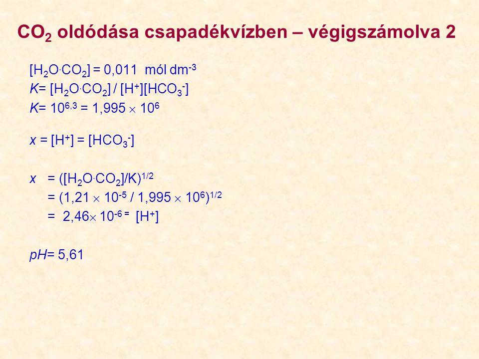 [H 2 O. CO 2 ] = 0,011 mól dm -3 K= [H 2 O. CO 2 ] / [H + ][HCO 3 - ] K= 10 6,3 = 1,995  10 6 x = [H + ] = [HCO 3 - ] x = ([H 2 O. CO 2 ]/K) 1/2 = (1