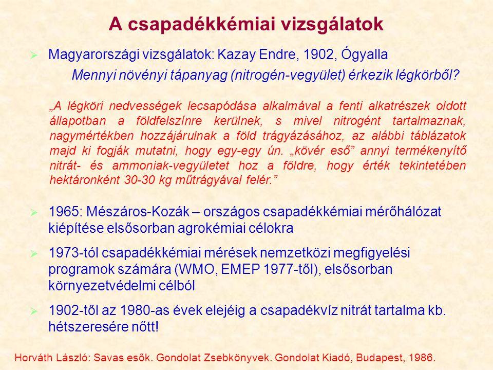 A csapadékkémiai vizsgálatok   Magyarországi vizsgálatok: Kazay Endre, 1902, Ógyalla Mennyi növényi tápanyag (nitrogén-vegyület) érkezik légkörből?