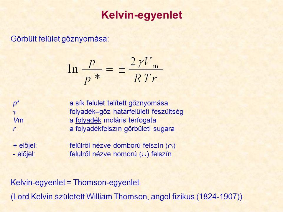 Görbült felület gőznyomása: Kelvin-egyenlet p* a sík felület telített gőznyomása  folyadék–gőz határfelületi feszültség Vm a folyadék moláris térfogata r a folyadékfelszín görbületi sugara + előjel: felülről nézve domború felszín (  ) - előjel: felülről nézve homorú (  ) felszín Kelvin-egyenlet = Thomson-egyenlet (Lord Kelvin született William Thomson, angol fizikus (1824-1907))