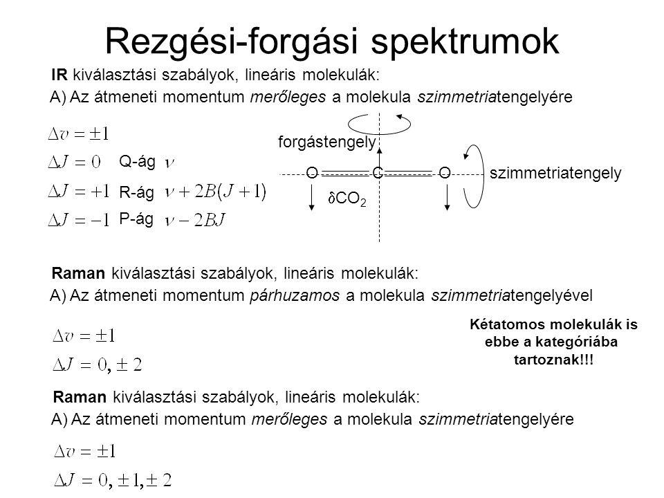 Rezgési-forgási spektrumok IR kiválasztási szabályok, lineáris molekulák: A) Az átmeneti momentum merőleges a molekula szimmetriatengelyére P-ág R-ág