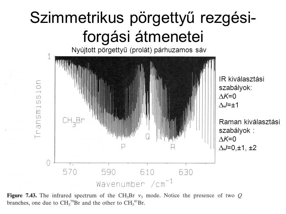 Szimmetrikus pörgettyű rezgési- forgási átmenetei IR kiválasztási szabályok:  K=0  J=±1 Raman kiválasztási szabályok :  K=0  J=0,±1, ±2 Nyújtott p