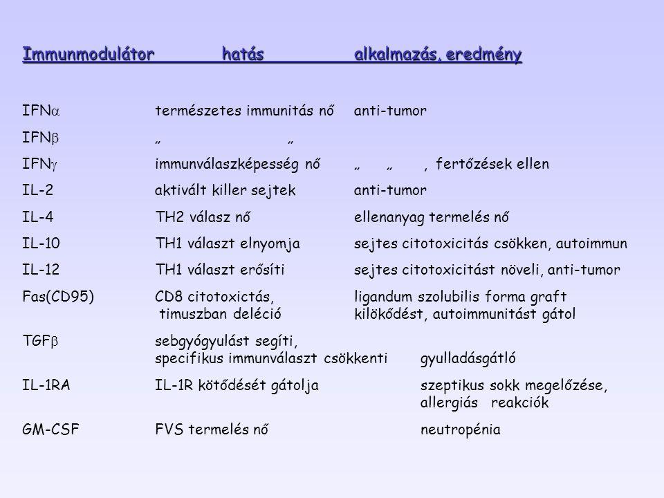 """Immunmodulátorhatásalkalmazás, eredmény IFN  természetes immunitás nőanti-tumor IFN  """""""" IFN  immunválaszképesség nő"""" """", fertőzések ellen IL-2aktivá"""