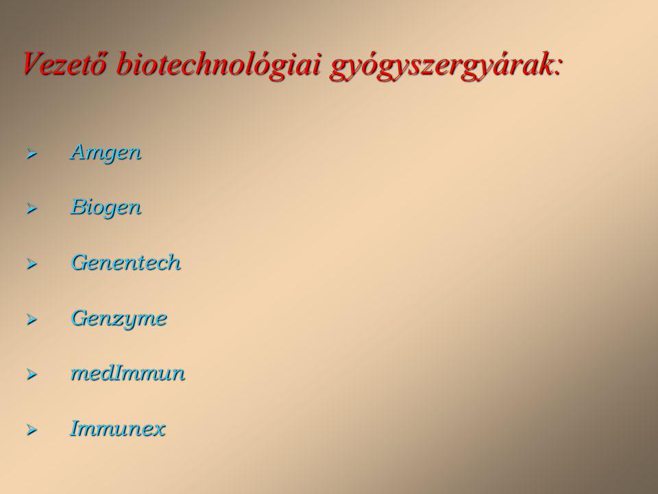Vezető biotechnológiai gyógyszergyárak:  Amgen  Biogen  Genentech  Genzyme  medImmun  Immunex
