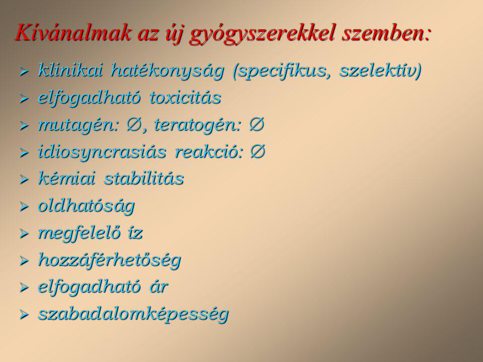 Kívánalmak az új gyógyszerekkel szemben:  klinikai hatékonyság (specifikus, szelektív)  elfogadható toxicitás  mutagén: , teratogén:   idiosyncr