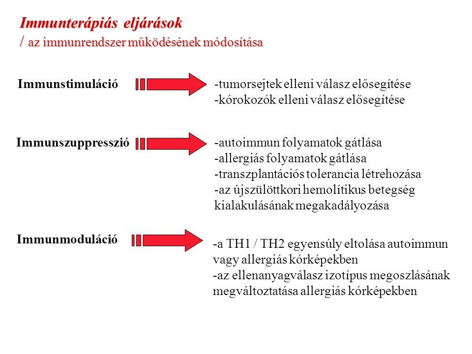 Immunterápiás eljárások / az immunrendszer működésének módosítása -tumorsejtek elleni válasz elősegítése -kórokozók elleni válasz elősegítése Immunsti