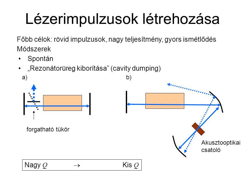 """Lézerimpulzusok létrehozása Spontán """"Rezonátorüreg kiborítása (cavity dumping) Főbb célok: rövid impulzusok, nagy teljesítmény, gyors ismétlődés Módszerek forgatható tükör Nagy Q  Kis Q a) Akusztooptikai csatoló b)"""