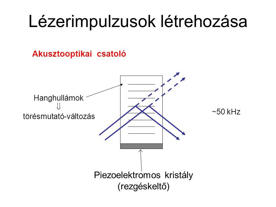 Lézerimpulzusok létrehozása Akusztooptikai csatoló Piezoelektromos kristály (rezgéskeltő) Hanghullámok  törésmutató-változás ~50 kHz