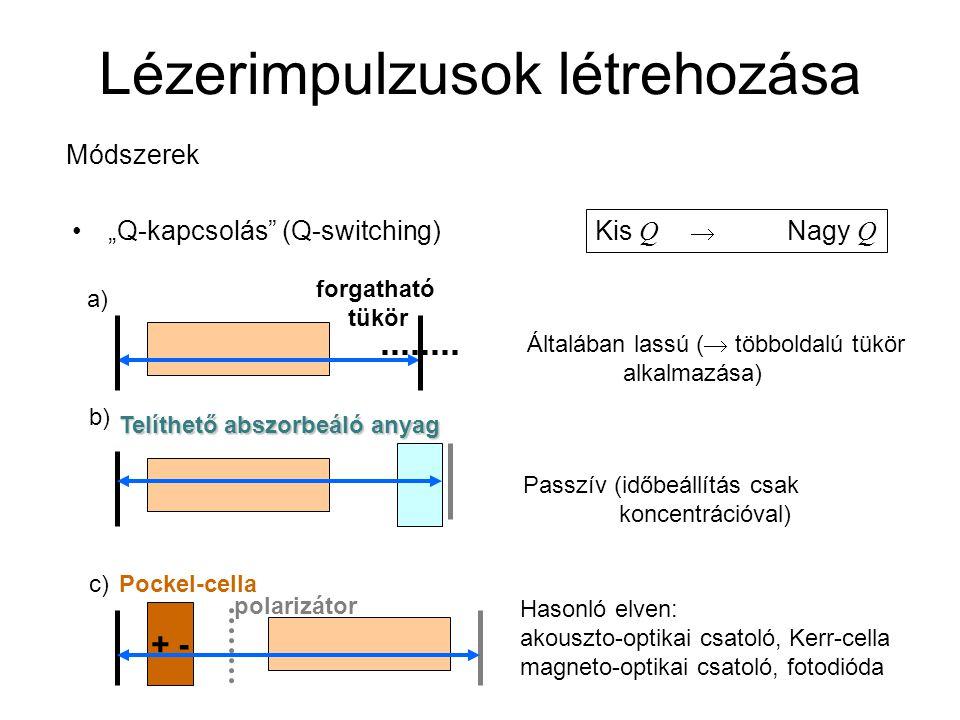 """Lézerimpulzusok létrehozása """"Q-kapcsolás (Q-switching) Módszerek forgatható tükör a) b) Telíthető abszorbeáló anyag Hasonló elven: akouszto-optikai csatoló, Kerr-cella magneto-optikai csatoló, fotodióda c) polarizátor + - Pockel-cella Kis Q  Nagy Q Passzív (időbeállítás csak koncentrációval) Általában lassú (  többoldalú tükör alkalmazása)"""