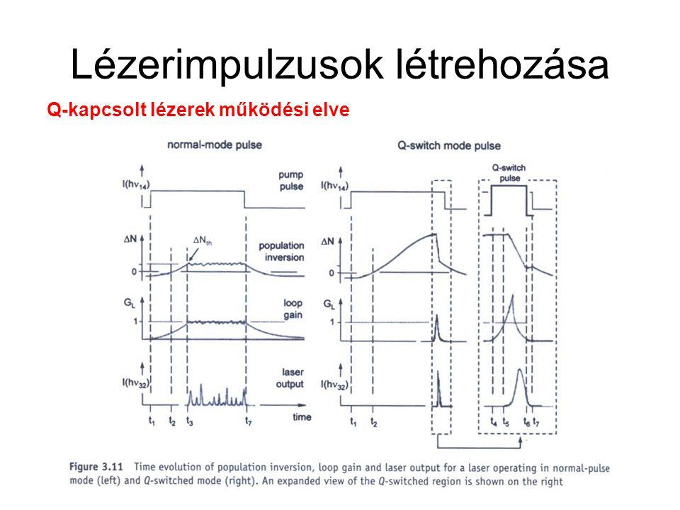 Lézerimpulzusok létrehozása Q-kapcsolt lézerek működési elve