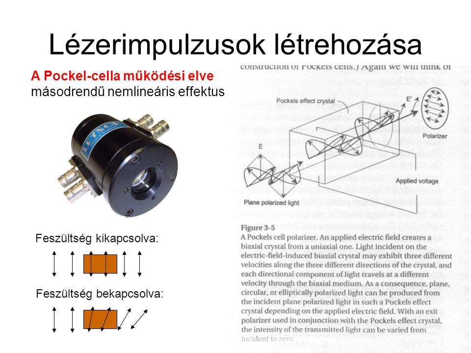 Lézerimpulzusok létrehozása A Pockel-cella működési elve másodrendű nemlineáris effektus Feszültség kikapcsolva: Feszültség bekapcsolva: