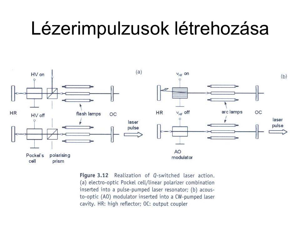 Lézerimpulzusok létrehozása