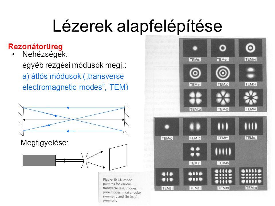 """Lézerek alapfelépítése Nehézségek: egyéb rezgési módusok megj.: a) átlós módusok (""""transverse electromagnetic modes , TEM) Rezonátorüreg Megfigyelése:"""