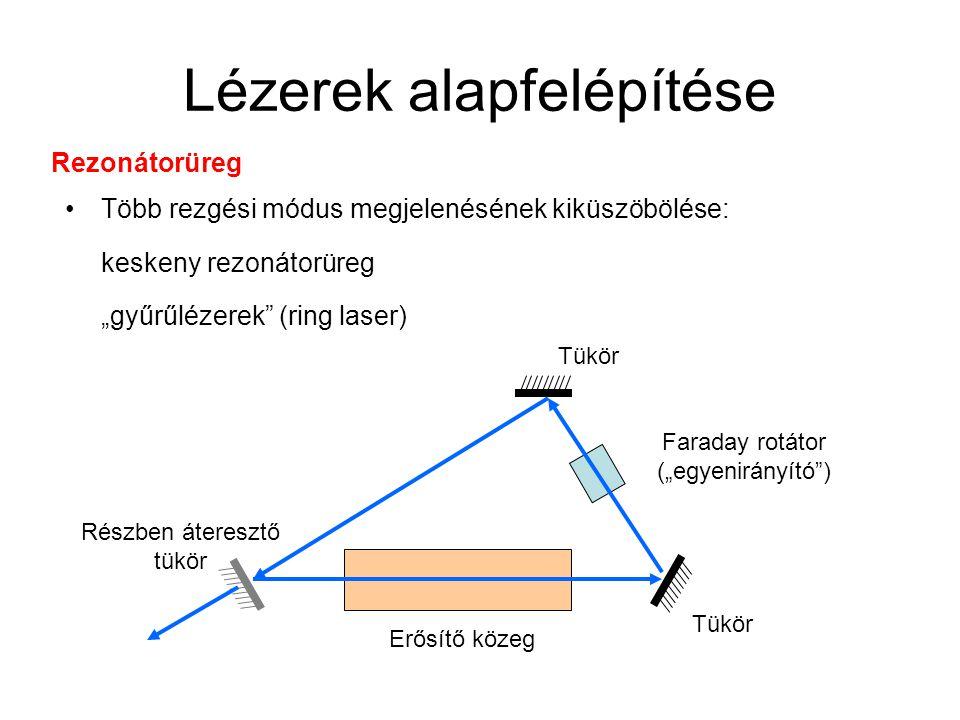 """Lézerek alapfelépítése Több rezgési módus megjelenésének kiküszöbölése: keskeny rezonátorüreg """"gyűrűlézerek (ring laser) Rezonátorüreg Tükör Részben áteresztő tükör Erősítő közeg Faraday rotátor (""""egyenirányító )"""