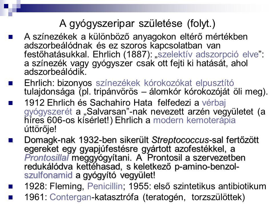 """Szintetikus műszálak 1932-1935 Wallace Hume Charoters (a NEOPRÉN műkaucsuk előállítója) az amerikai Du Pont cég 27 millió dolláros befektetése segítségével az első poliamid-típusú műszál: adipinsav + hexametilén- diamin → """"NYLON 66 (a név eredete nem tisztázott - New York Pylon ?) 1938: NYLONHARISNYA."""