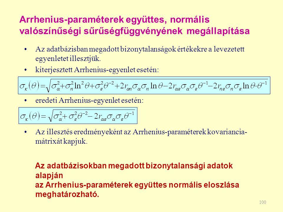 100 Arrhenius-paraméterek együttes, normális valószínűségi sűrűségfüggvényének megállapítása Az adatbázisban megadott bizonytalanságok értékekre a lev
