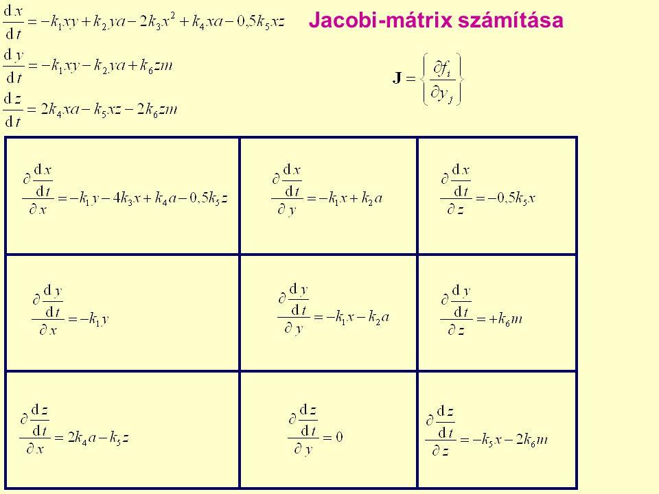 Jacobi-mátrix számítása