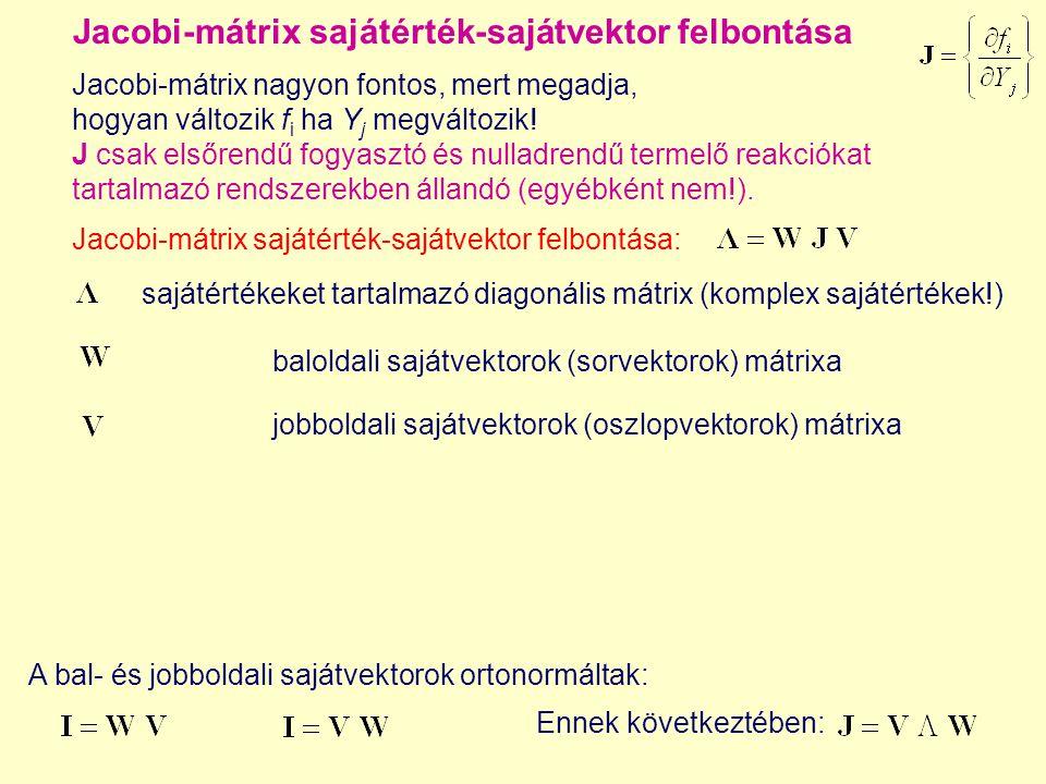 Jacobi-mátrix sajátérték-sajátvektor felbontása Jacobi-mátrix sajátérték-sajátvektor felbontása: sajátértékeket tartalmazó diagonális mátrix (komplex