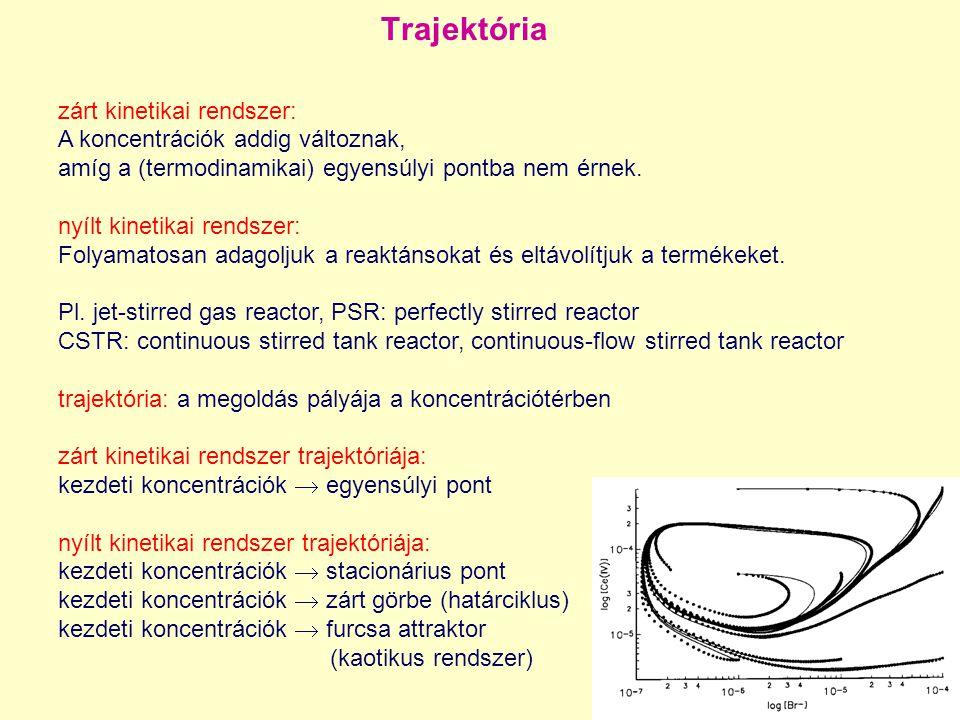 Trajektória zárt kinetikai rendszer: A koncentrációk addig változnak, amíg a (termodinamikai) egyensúlyi pontba nem érnek. nyílt kinetikai rendszer: F