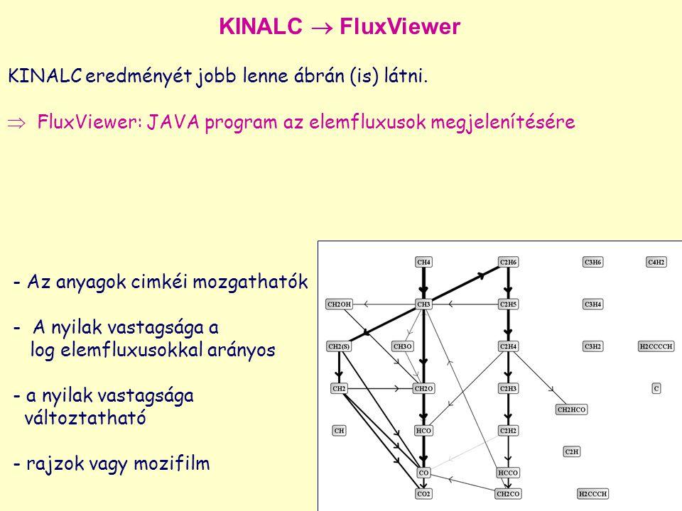 KINALC  FluxViewer KINALC eredményét jobb lenne ábrán (is) látni.  FluxViewer: JAVA program az elemfluxusok megjelenítésére - Az anyagok cimkéi mozg
