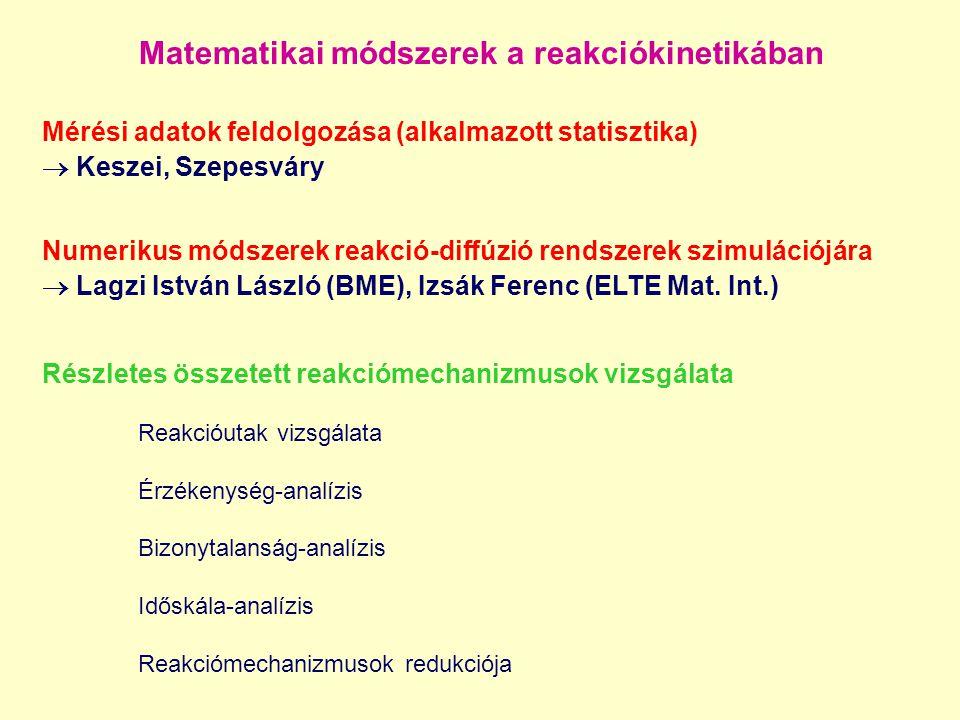 """""""Reakciómechanizmusok vizsgálata könyv ELTE TTK könyvtár: 2 példányuk van Internetes ár: 2550,- Ft Kapható a könyvárusnál a Kémiai Intézet bejáratánál Web oldal: http://garfield.chem.elte.hu/Turanyi/reakciomechanizmusok.html - tartalomjegyzék - 3 fejezet (egy része) Később: - recenziók - helyesbítések A speci tankönyve: Turányi Tamás Reakciómechanizmusok vizsgálata Akedémiai Kiadó, 2010"""