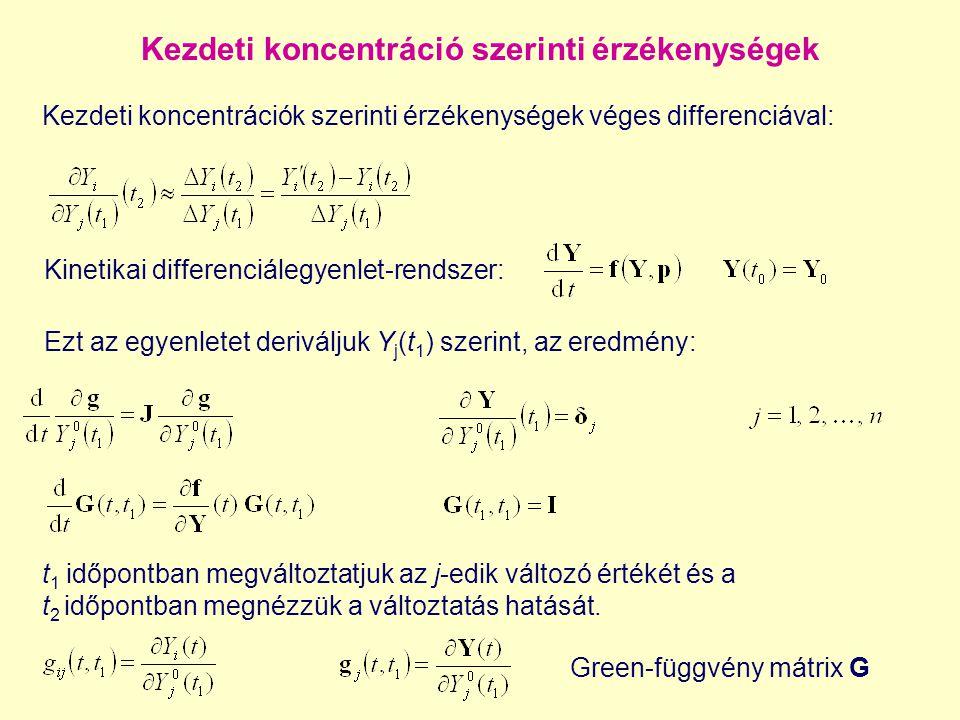Kezdeti koncentrációk szerinti érzékenységek véges differenciával: Kinetikai differenciálegyenlet-rendszer: t 1 időpontban megváltoztatjuk az j-edik v