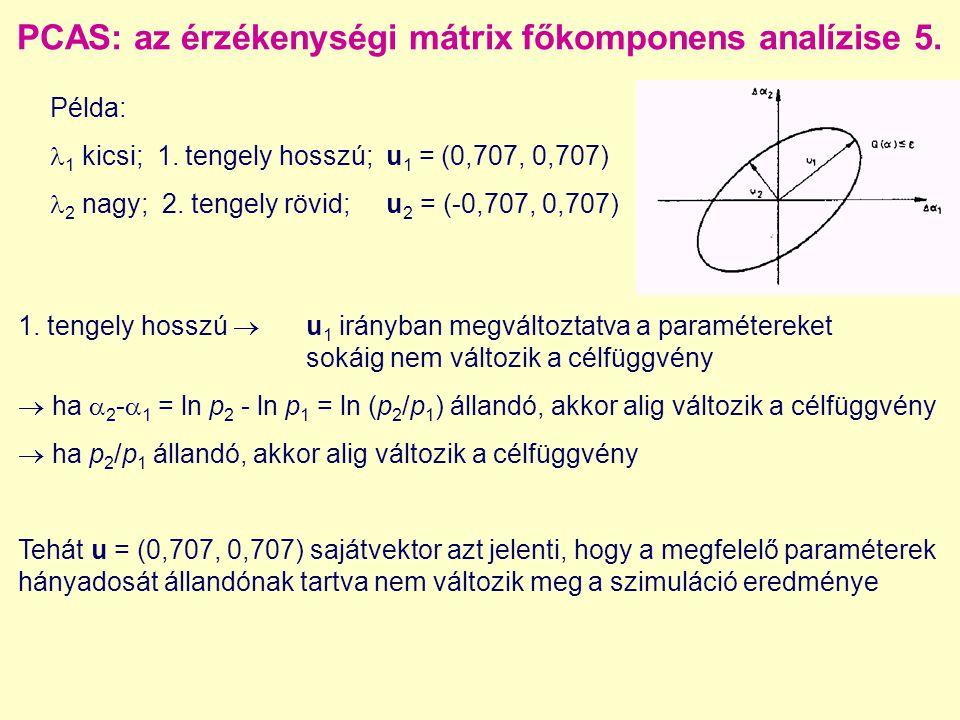 PCAS: az érzékenységi mátrix főkomponens analízise 5. Példa: 1 kicsi; 1. tengely hosszú; u 1 = (0,707, 0,707) 2 nagy; 2. tengely rövid; u 2 = (-0,707,