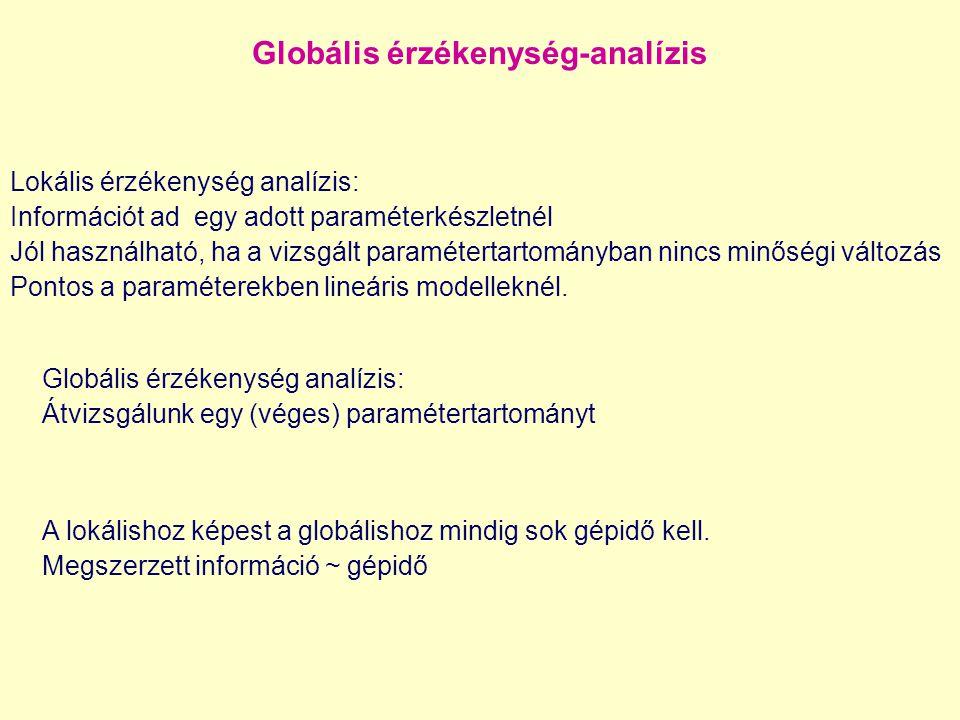 Globális érzékenység-analízis Lokális érzékenység analízis: Információt ad egy adott paraméterkészletnél Jól használható, ha a vizsgált paramétertarto