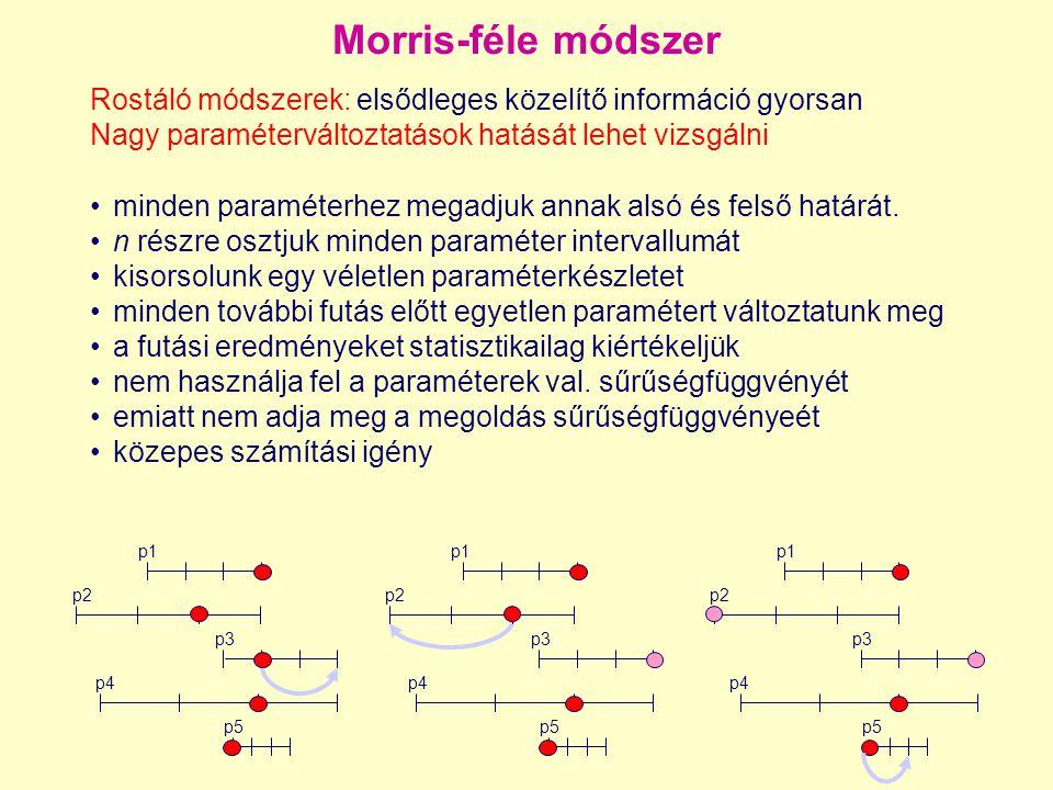 Morris-féle módszer Rostáló módszerek: elsődleges közelítő információ gyorsan Nagy paraméterváltoztatások hatását lehet vizsgálni minden paraméterhez
