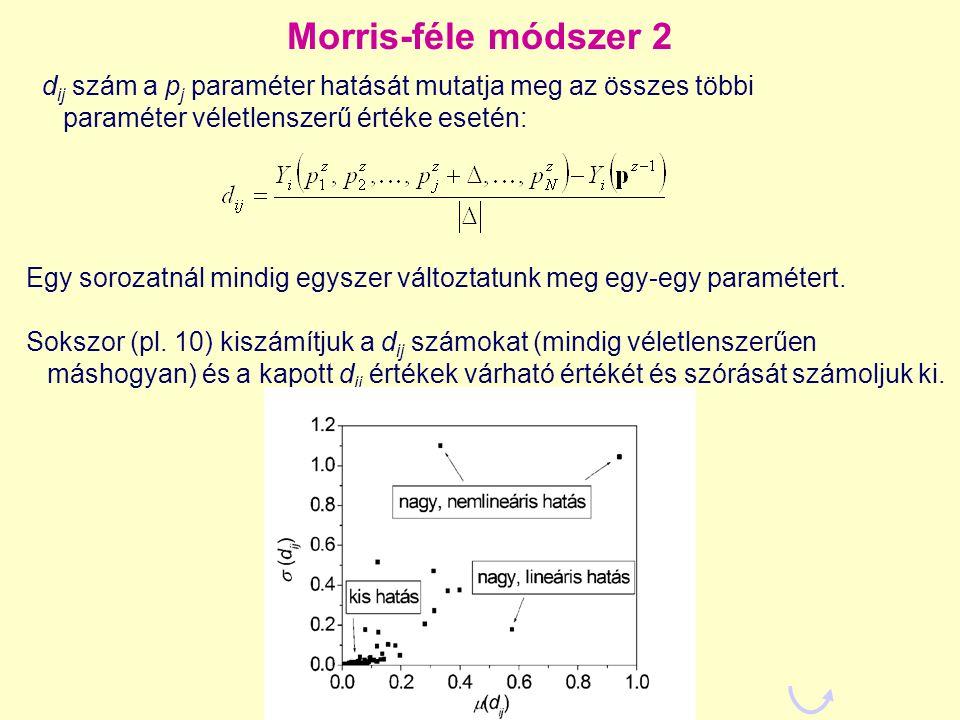 Morris-féle módszer 2 d ij szám a p j paraméter hatását mutatja meg az összes többi paraméter véletlenszerű értéke esetén: Egy sorozatnál mindig egysz