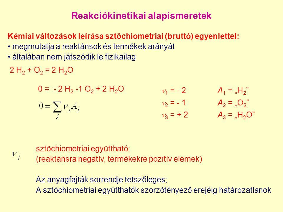 Reakciókinetikai alapismeretek 2 H 2 + O 2 = 2 H 2 O 0 = - 2 H 2 -1 O 2 + 2 H 2 O Kémiai változások leírása sztöchiometriai (bruttó) egyenlettel: megm