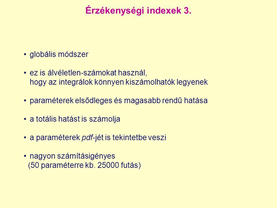 Érzékenységi indexek 3. globális módszer ez is álvéletlen-számokat használ, hogy az integrálok könnyen kiszámolhatók legyenek paraméterek elsődleges é
