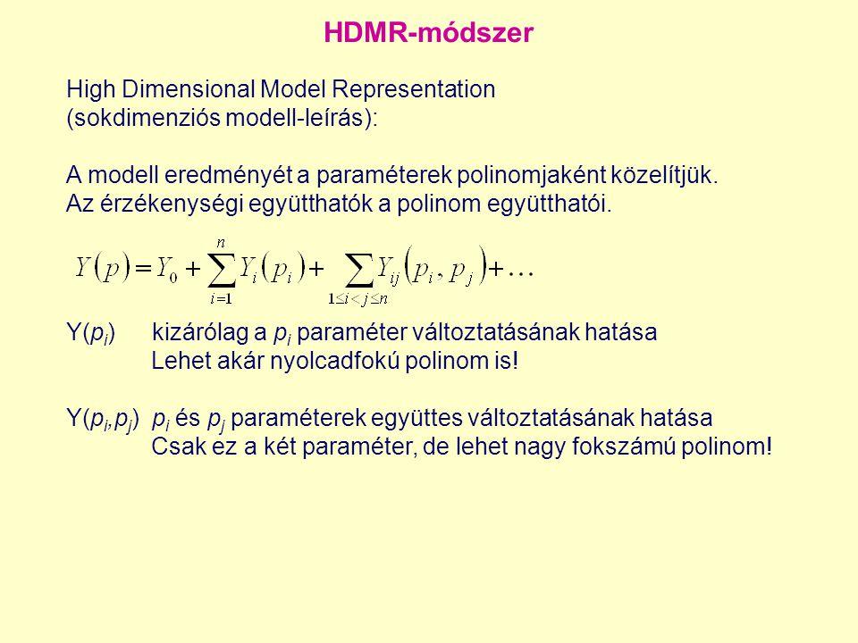 HDMR-módszer High Dimensional Model Representation (sokdimenziós modell-leírás): A modell eredményét a paraméterek polinomjaként közelítjük. Az érzéke