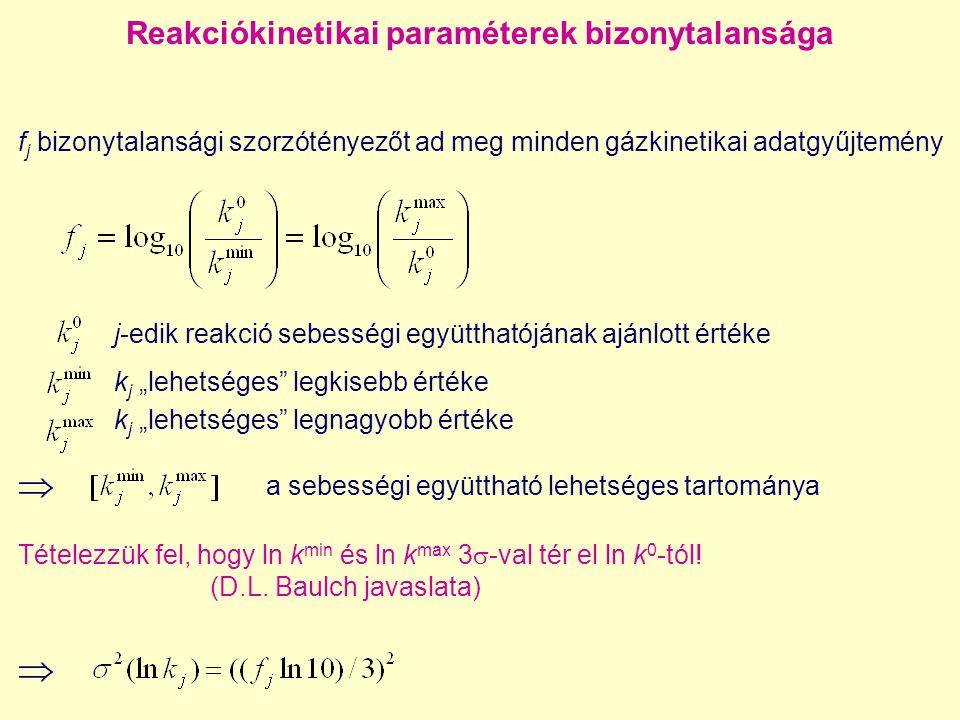 Reakciókinetikai paraméterek bizonytalansága Tételezzük fel, hogy ln k min és ln k max 3  -val tér el ln k 0 -tól! (D.L. Baulch javaslata) f j bizony