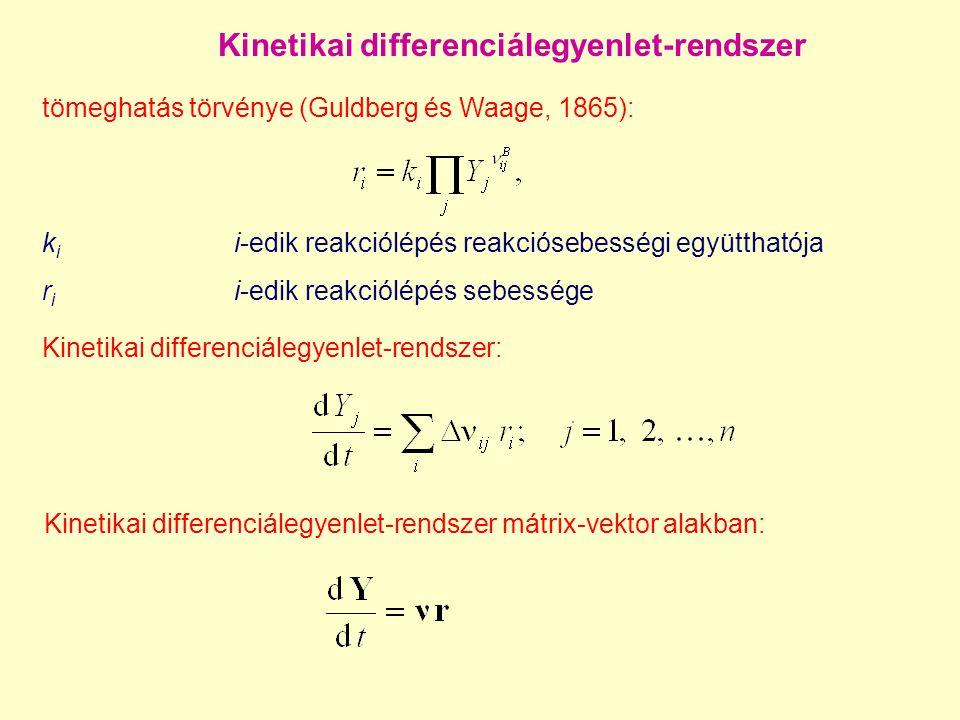 Megőrzött tulajdonságok conserved properties Izolált rendszer: Az összes entalpia állandó Zárt kinetikai rendszerben a koncentrációk összege állandó, ha minden reakciólépés mólszám-megőrző: (igaz formális rendszerekre is!) Zárt kinetikai rendszerben, elemi reakciók esetén: Az elemek száma állandó Atomcsoportok (pl.