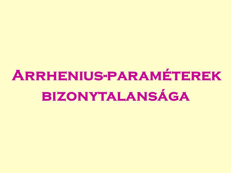 Arrhenius-paraméterek bizonytalansága