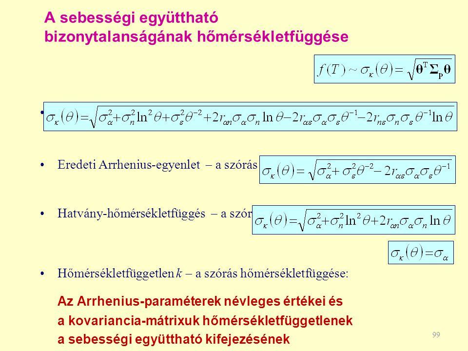 99 A sebességi együttható bizonytalanságának hőmérsékletfüggése Kiterjesztett Arrhenius-egyenlet  a szórás hőmérsékletfüggése: Eredeti Arrhenius-egye