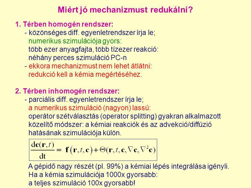 Miért jó mechanizmust redukálni? 1. Térben homogén rendszer: - közönséges diff. egyenletrendszer írja le; numerikus szimulációja gyors: több ezer anya