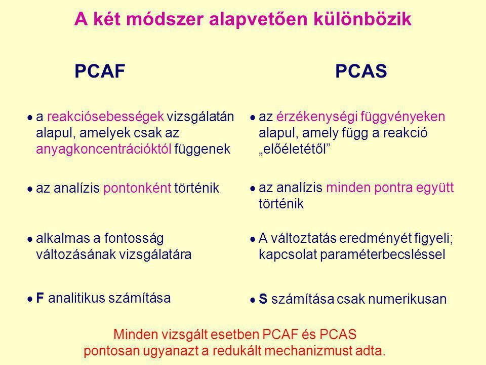 A két módszer alapvetően különbözik PCAF PCAS  a reakciósebességek vizsgálatán alapul, amelyek csak az anyagkoncentrációktól függenek  az érzékenysé